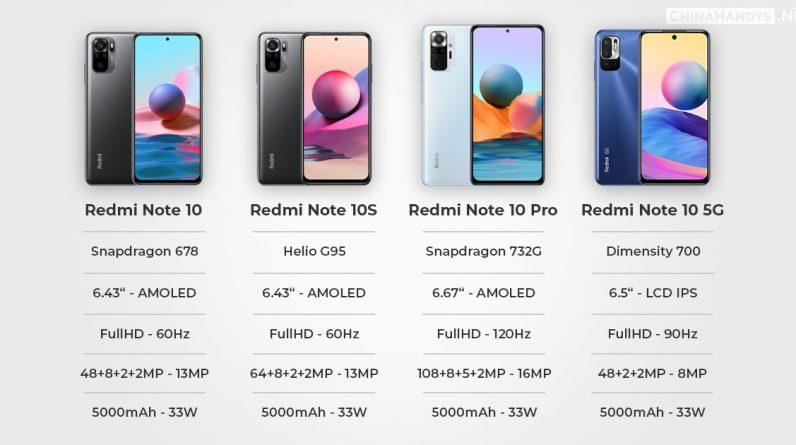 Redmi Vergleich Note 10 Reihe 4