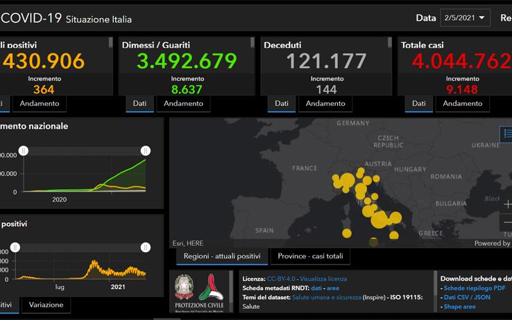 Coronavirus in Italia e nel mondo: le news del 2 maggio
