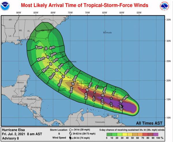 Elsa turns into a hurricane Friday morning صباح