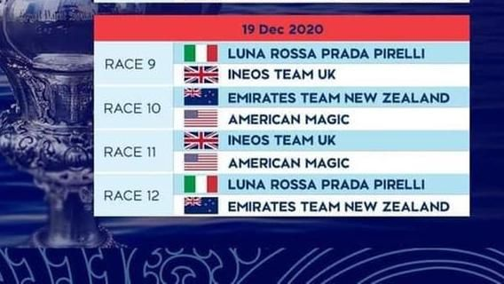 America's Cup, here is the schedule